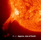 Wars, Revolts Linked to SolarCycles